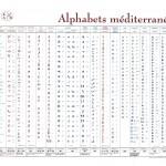 poster alphabets méditerranéens